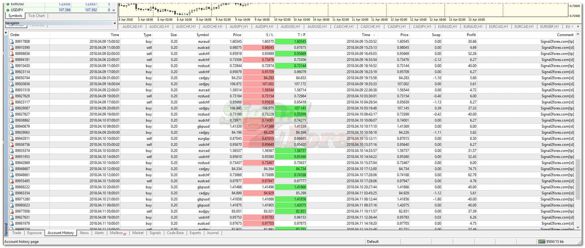 Armageddon automatiseeritud Forexi kauplemise tarkvara