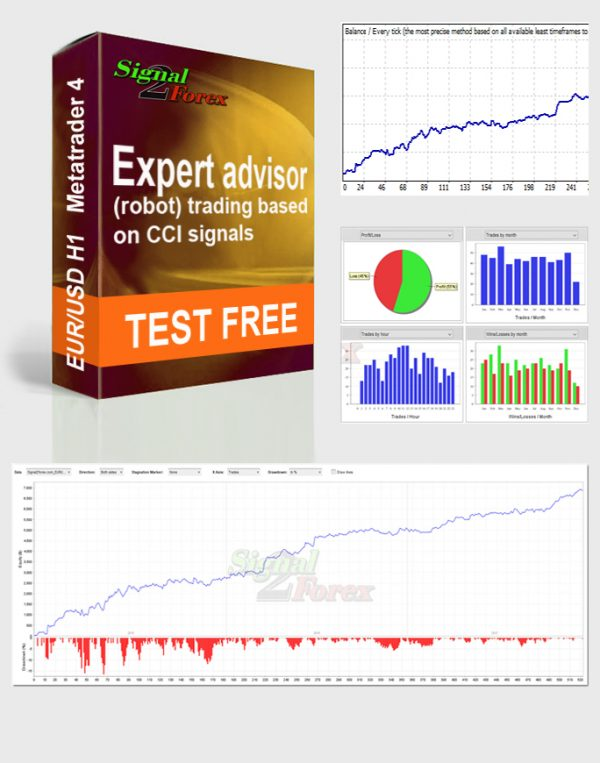 autotrading_forex_advisor_free