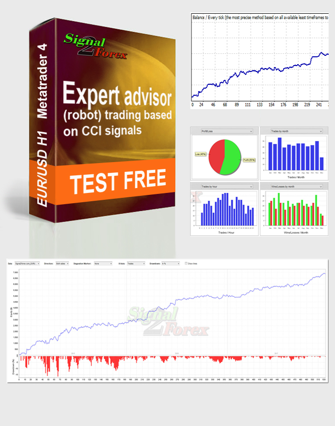 Robot forex 2013 professional free download
