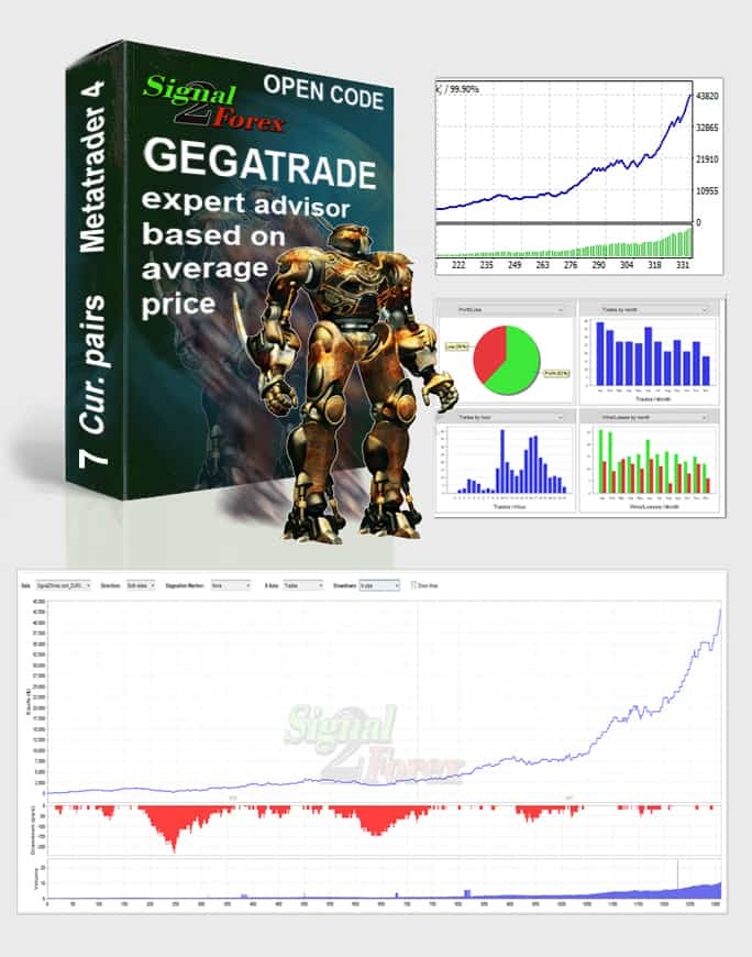 forex bot trading forex signal service providers