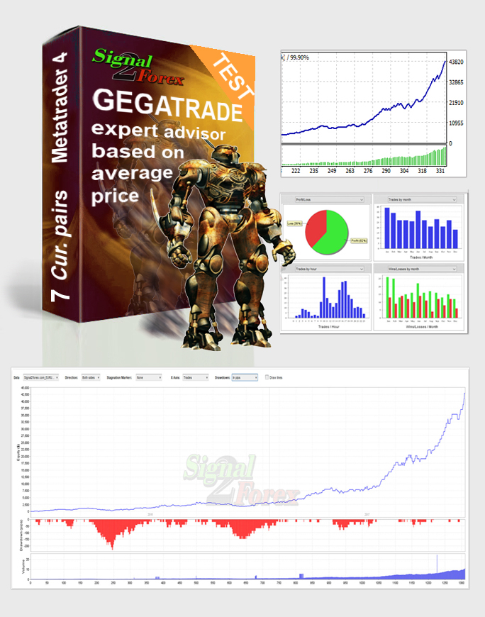 Robot forex 2019 professional free download