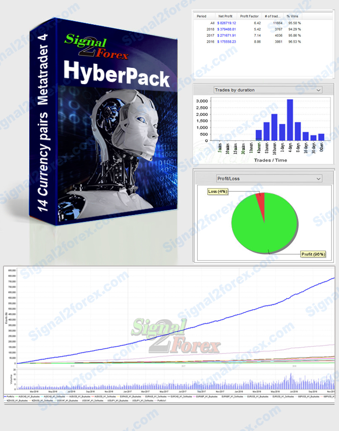 Automated forex system trading robot brokers forex time frames h4 bulbs