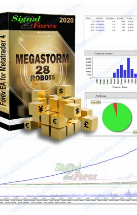 Automated forex system trading robot brokers unit linkedin investment accounting entries