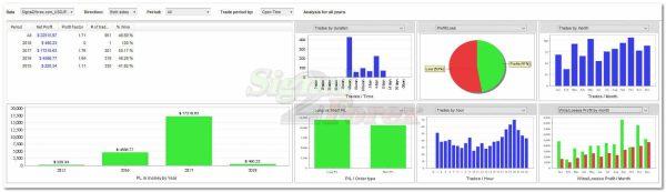profit_autotrading_forex_advisor