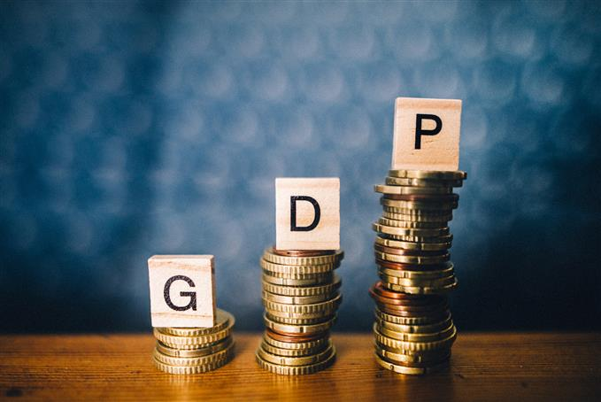gdp and forex