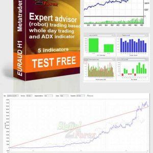 expert_advisor_ADX_free