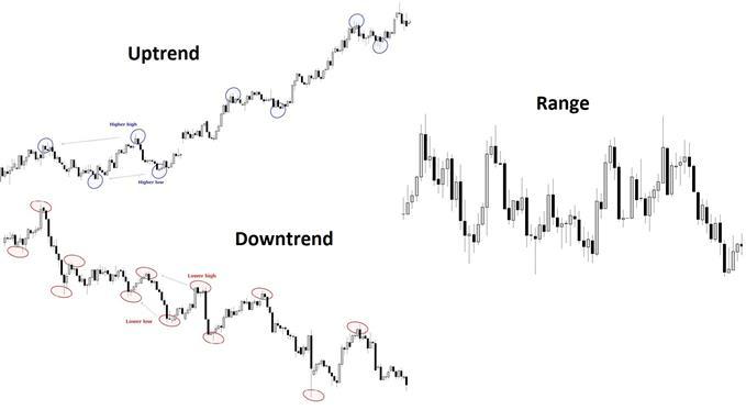 jenis sinyal perdagangan