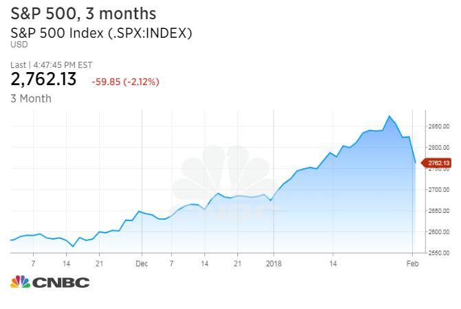 Форекс аналистик forex profit keeper download