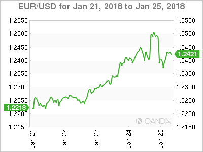 Forex after trump