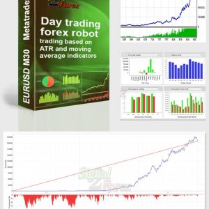 forex_robot_moving_average