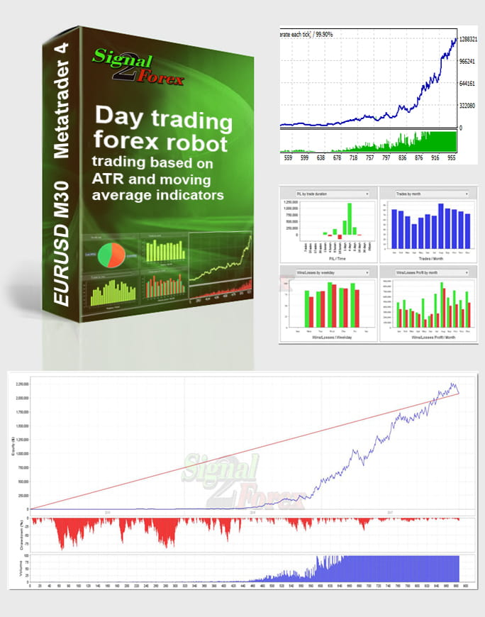 Day Trading Forex Robot  Automatic Forex Robots And Signals