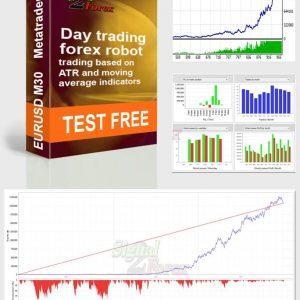 Activar forex tester gratis