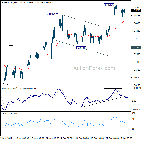 Forex market daily outlook