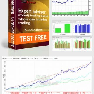 title autotrading forex robot