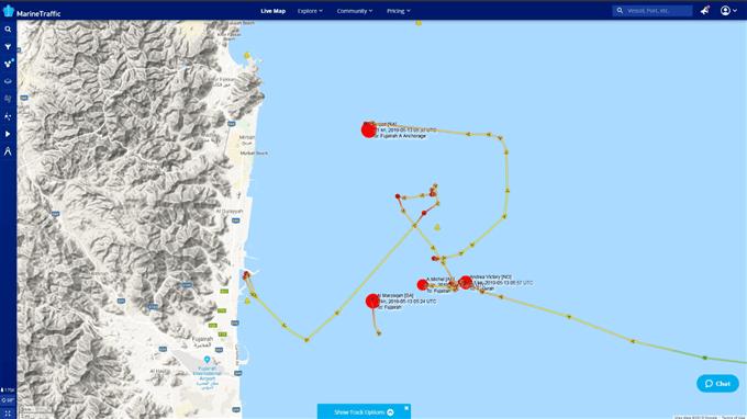 Forex com tracking