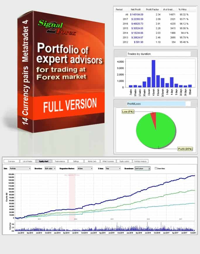 Buy expert advisor forex
