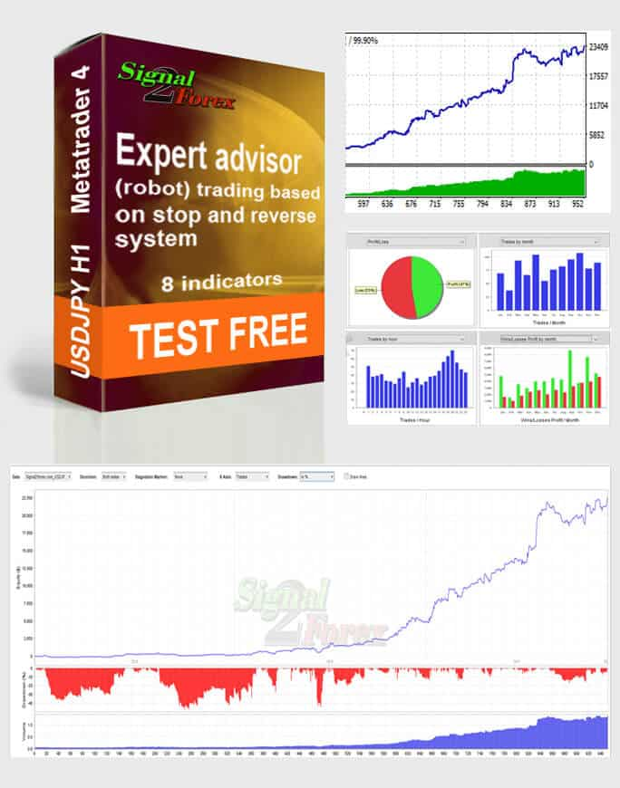 Forex tester pro 1.0 download
