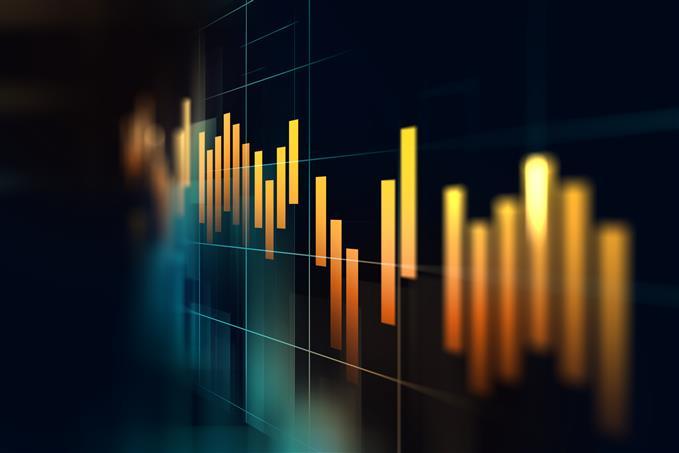 sinyal perdagangan teratas