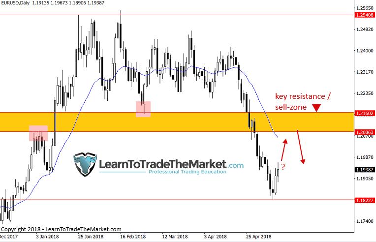 5 Revolusi Yang Menggebrak Dunia Trading Forex - Artikel Forex