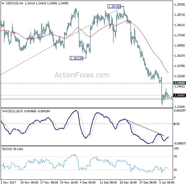 Анализ рынка сигналы форекс