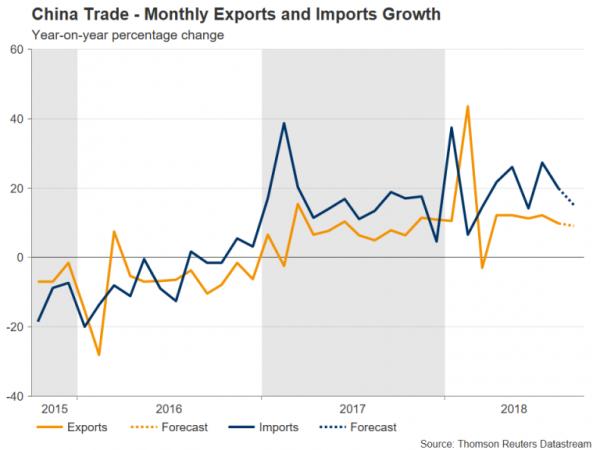 Strategi perdagangan siklus bulan
