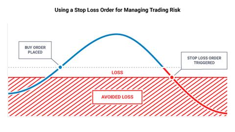 kockázatkezelés a kereskedelemben 1000 dollárt keresni az interneten