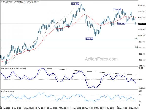 Nikkei 225: analisis teknis