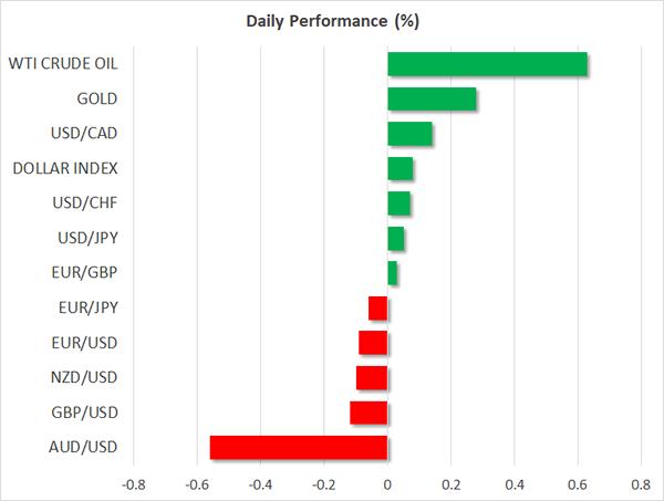 sinyal pemimpin pasar forex